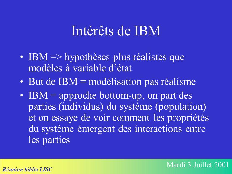 Réunion biblio LISC Mardi 3 Juillet 2001 Intérêts de IBM IBM => hypothèses plus réalistes que modèles à variable détat But de IBM = modélisation pas réalisme IBM = approche bottom-up, on part des parties (individus) du système (population) et on essaye de voir comment les propriétés du système émergent des interactions entre les parties