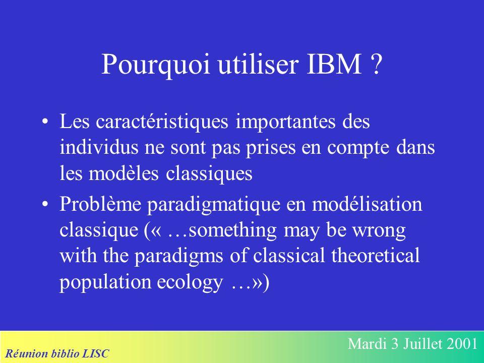 Réunion biblio LISC Mardi 3 Juillet 2001 Pourquoi utiliser IBM .