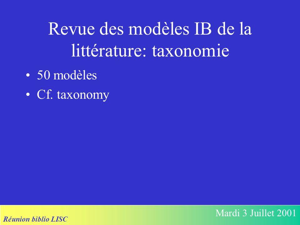 Réunion biblio LISC Mardi 3 Juillet 2001 Revue des modèles IB de la littérature: taxonomie 50 modèles Cf.