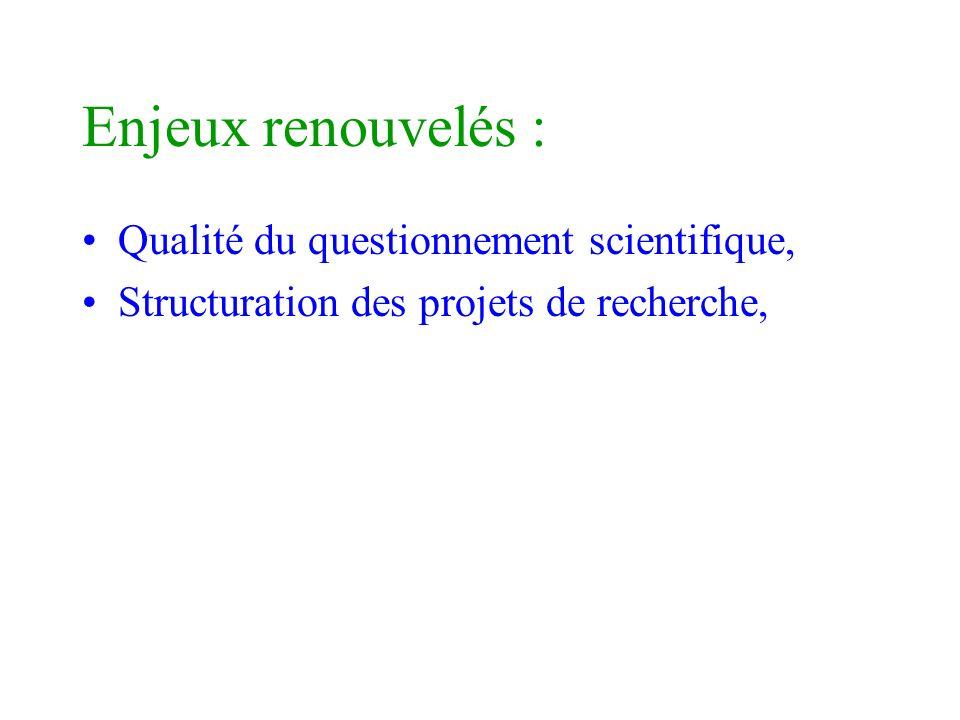 Enjeux renouvelés : Qualité du questionnement scientifique, Structuration des projets de recherche,