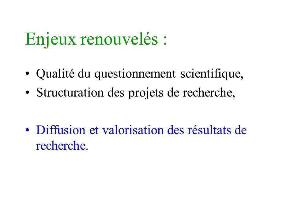 Enjeux renouvelés : Qualité du questionnement scientifique, Structuration des projets de recherche, Diffusion et valorisation des résultats de recherc