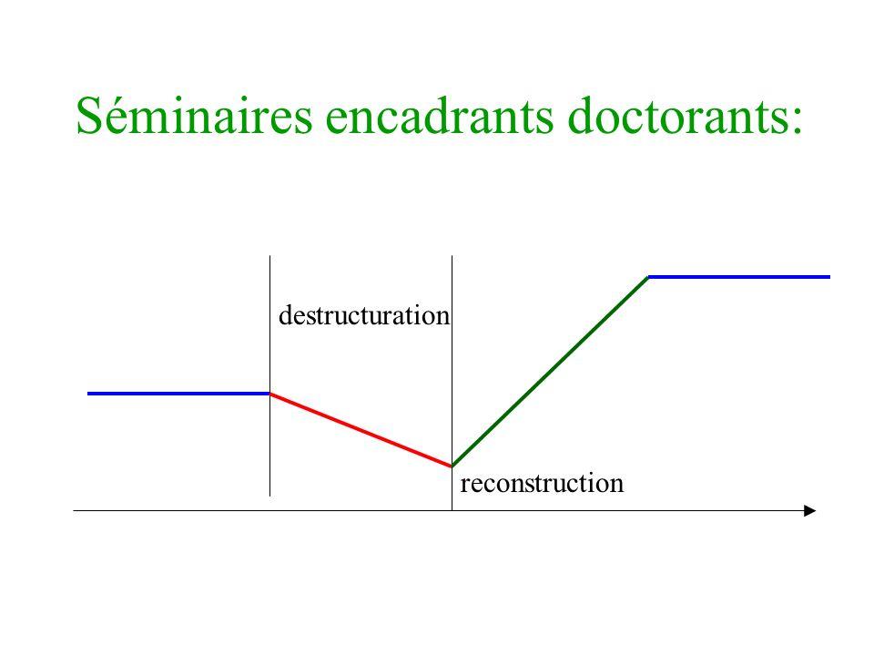 Séminaires encadrants doctorants: destructuration reconstruction
