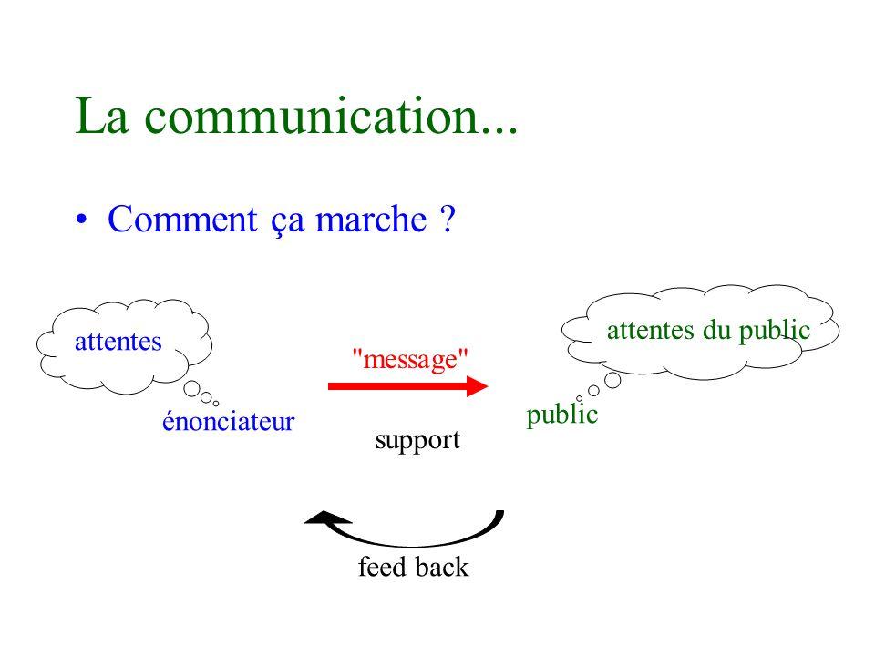 La communication... Comment ça marche ? énonciateur