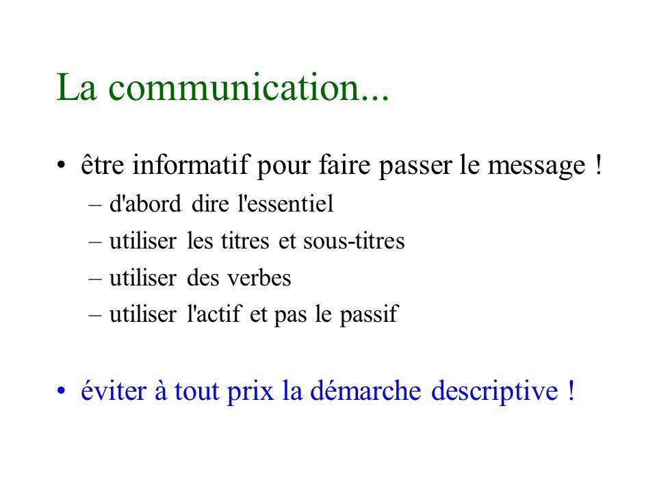 La communication... être informatif pour faire passer le message ! –d'abord dire l'essentiel –utiliser les titres et sous-titres –utiliser des verbes