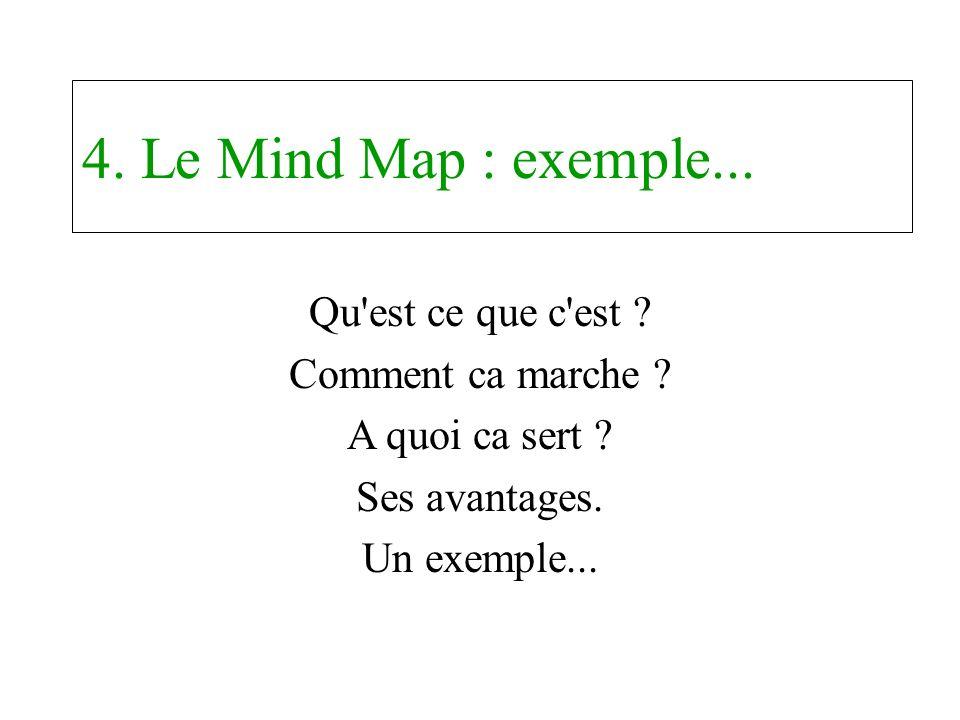4. Le Mind Map : exemple... Qu'est ce que c'est ? Comment ca marche ? A quoi ca sert ? Ses avantages. Un exemple...