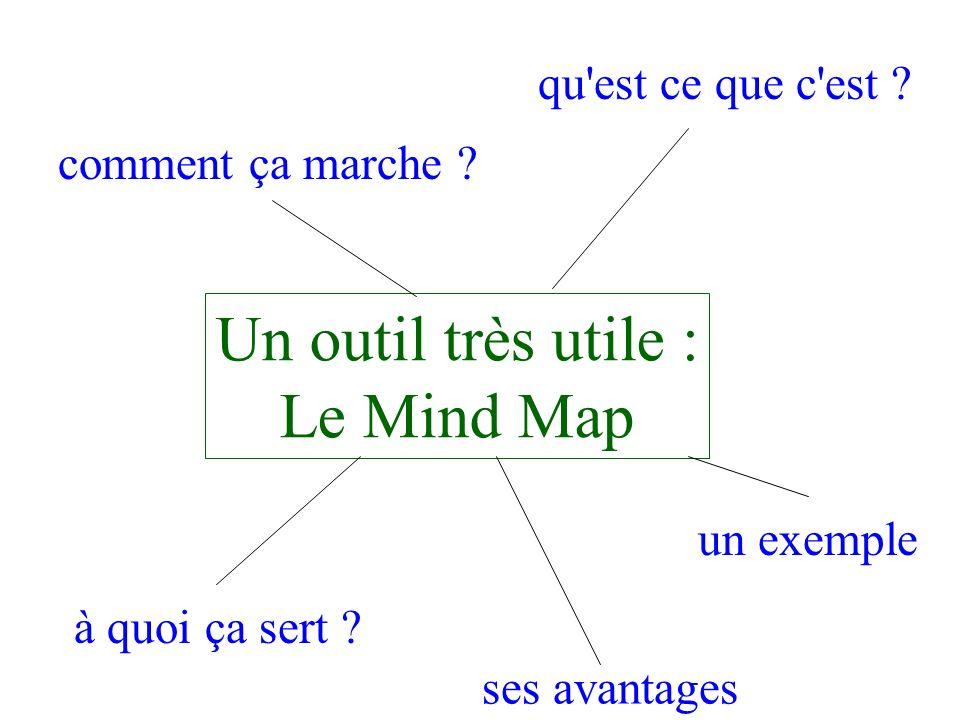 Un outil très utile : Le Mind Map qu'est ce que c'est ? comment ça marche ? à quoi ça sert ? ses avantages un exemple