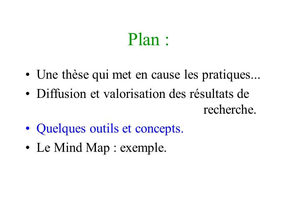 Plan : Une thèse qui met en cause les pratiques... Diffusion et valorisation des résultats de recherche. Quelques outils et concepts. Le Mind Map : ex