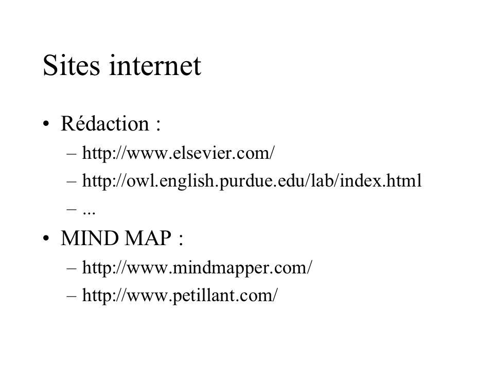 Sites internet Rédaction : –http://www.elsevier.com/ –http://owl.english.purdue.edu/lab/index.html –... MIND MAP : –http://www.mindmapper.com/ –http:/