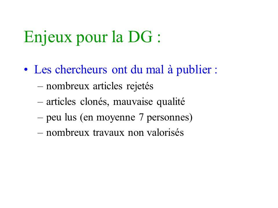 Enjeux pour la DG : Les chercheurs ont du mal à publier : –nombreux articles rejetés –articles clonés, mauvaise qualité –peu lus (en moyenne 7 personn