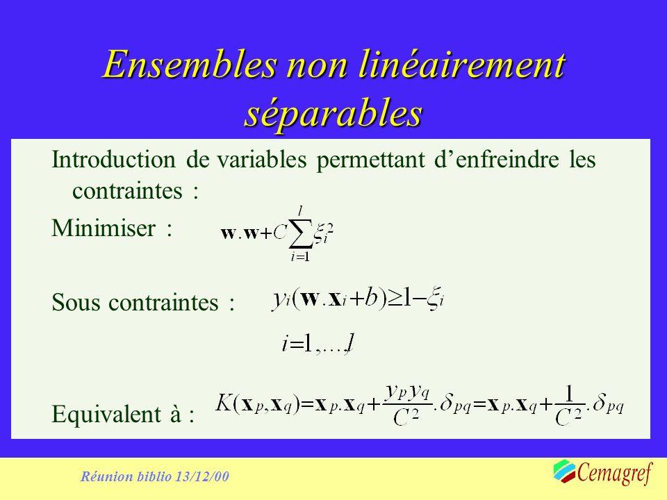 Ensembles non linéairement séparables Introduction de variables permettant denfreindre les contraintes : Minimiser : Sous contraintes : Equivalent à :