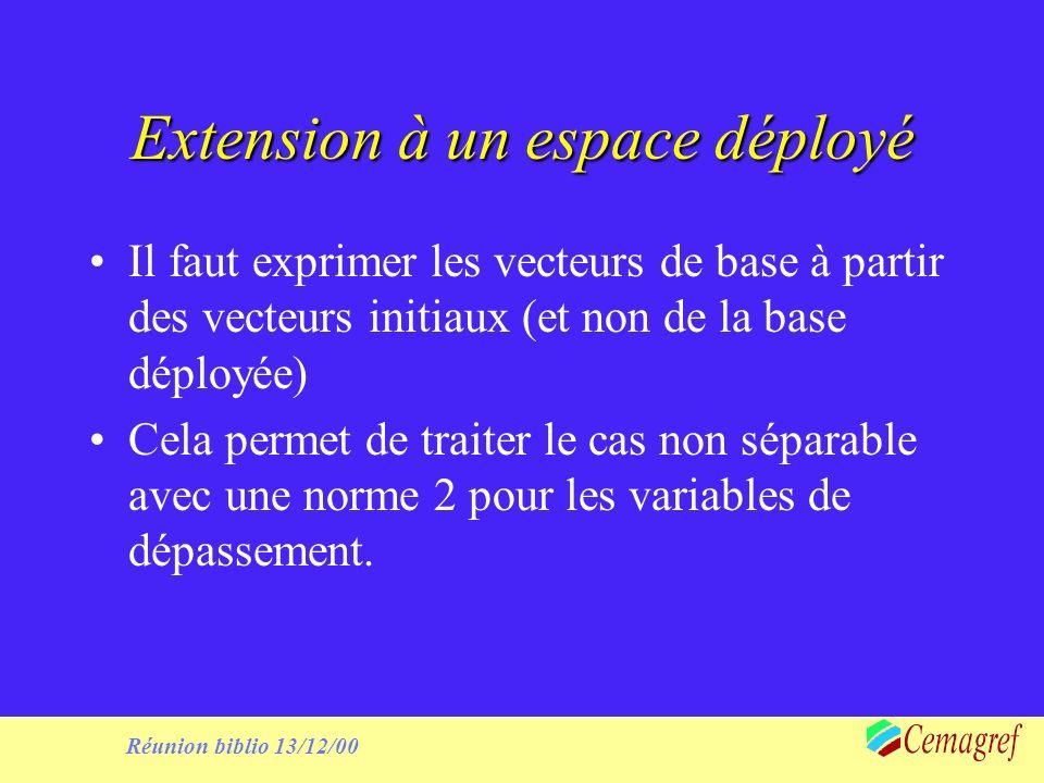 Extension à un espace déployé Il faut exprimer les vecteurs de base à partir des vecteurs initiaux (et non de la base déployée) Cela permet de traiter le cas non séparable avec une norme 2 pour les variables de dépassement.