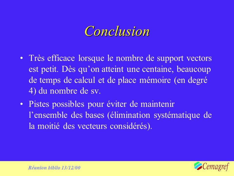Réunion biblio 13/12/00 Conclusion Très efficace lorsque le nombre de support vectors est petit.