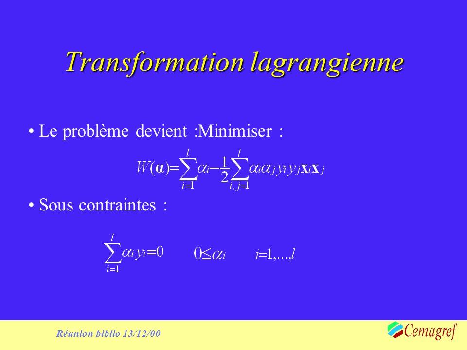 Réunion biblio 13/12/00 Mmcs(V) On considère lintersection de sous-ensembles de contraintes (facette du polyèdre), et on calcule directement le point le plus proche de laxe b.