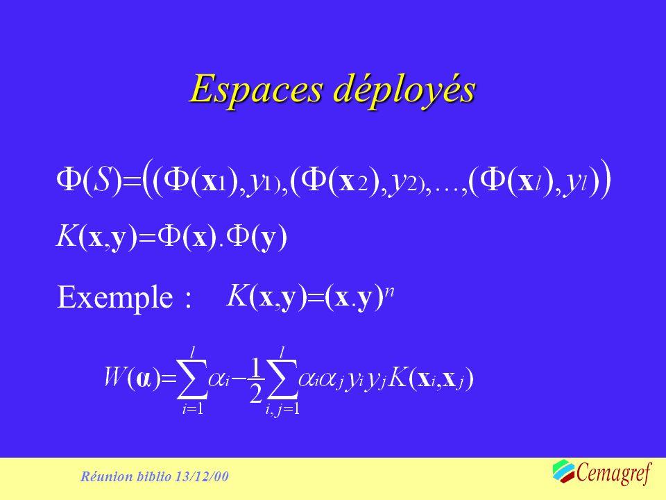 Réunion biblio 13/12/00 Espaces déployés Exemple :