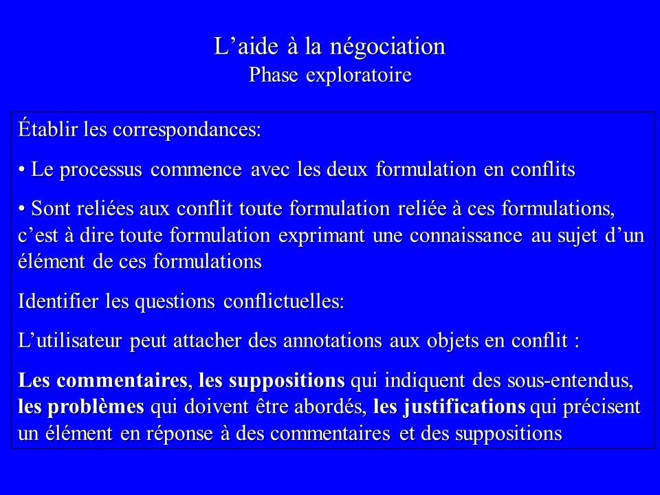 Laide à la négociation Phase exploratoire Établir les correspondances: Le processus commence avec les deux formulation en conflits Le processus commen