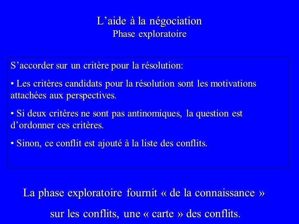 Laide à la négociation Phase exploratoire Saccorder sur un critère pour la résolution: Les critères candidats pour la résolution sont les motivations