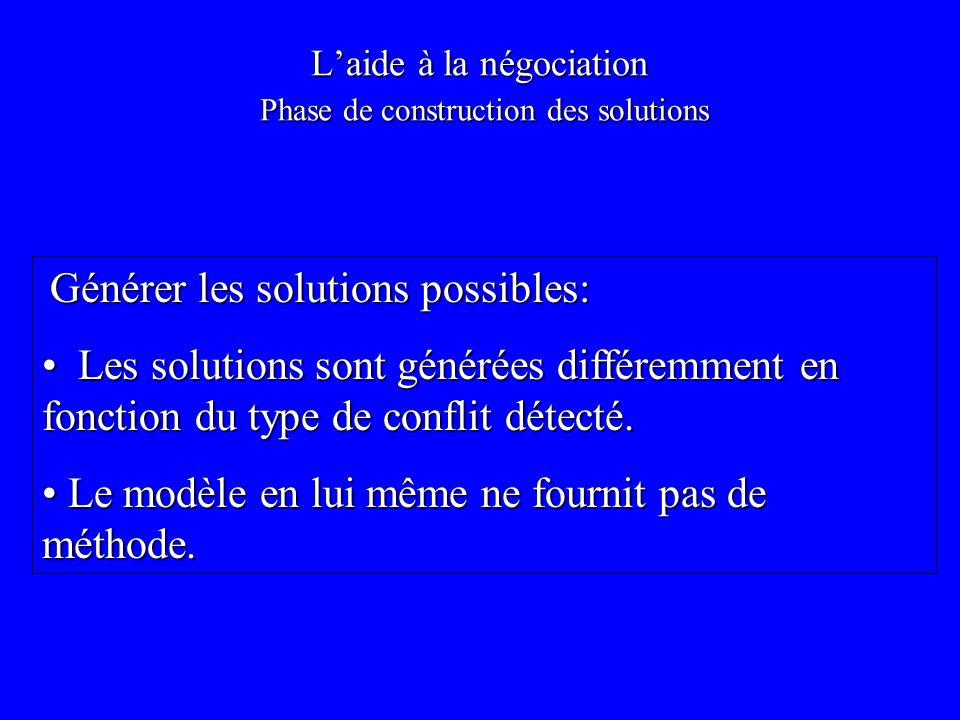 Laide à la négociation Phase de construction des solutions Générer les solutions possibles: Générer les solutions possibles: Les solutions sont générées différemment en fonction du type de conflit détecté.
