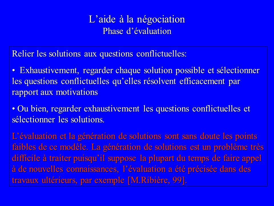 Laide à la négociation Phase dévaluation Relier les solutions aux questions conflictuelles: Exhaustivement, regarder chaque solution possible et sélec