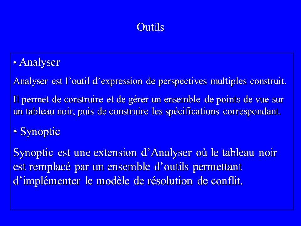 Outils Analyser Analyser Analyser est loutil dexpression de perspectives multiples construit. Il permet de construire et de gérer un ensemble de point