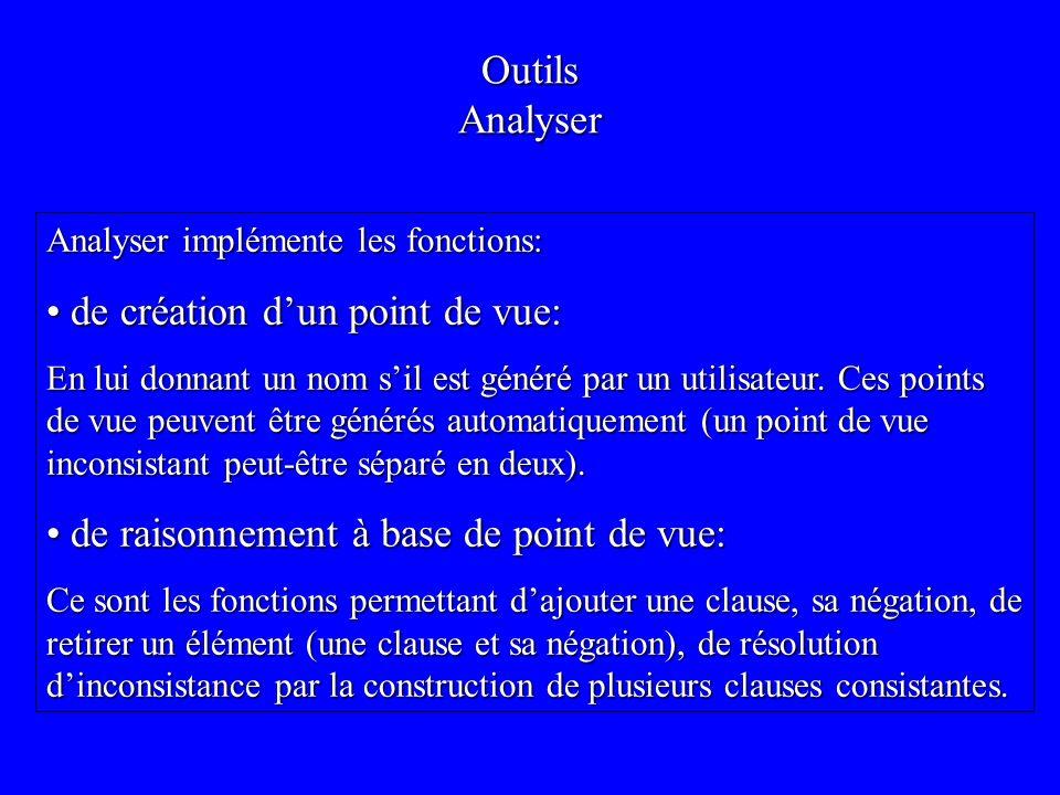 Outils Analyser Analyser implémente les fonctions: de création dun point de vue: de création dun point de vue: En lui donnant un nom sil est généré par un utilisateur.
