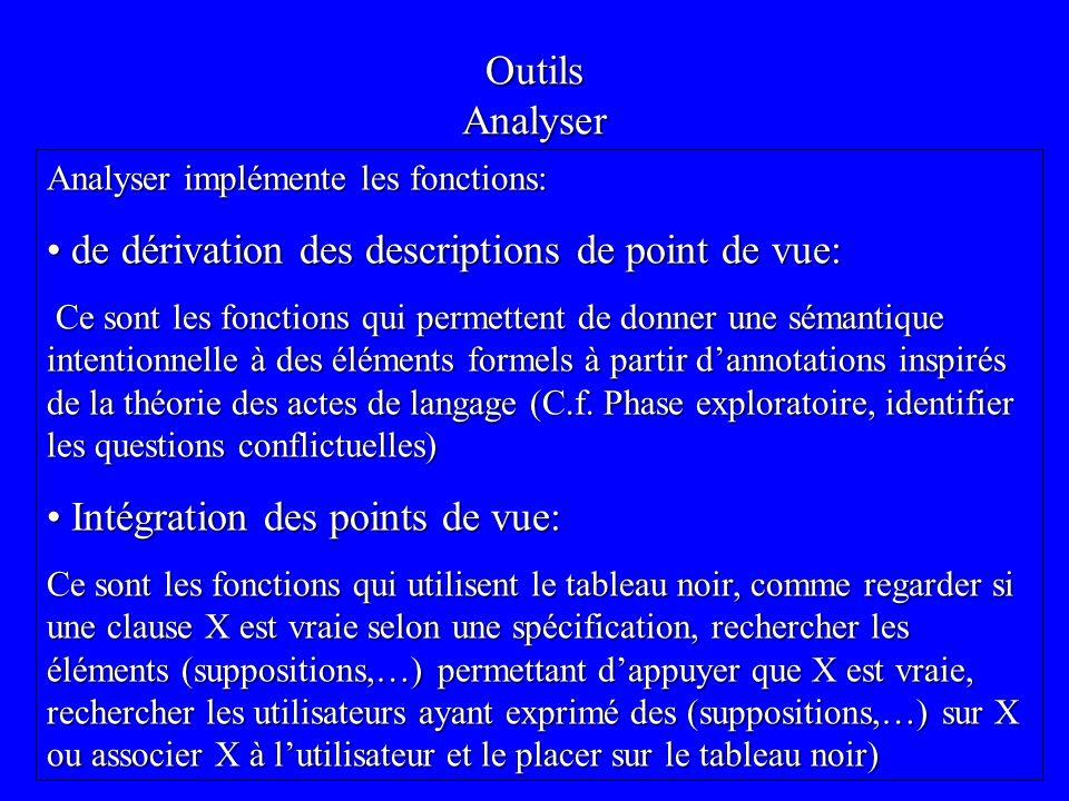 Outils Analyser Analyser implémente les fonctions: de dérivation des descriptions de point de vue: de dérivation des descriptions de point de vue: Ce