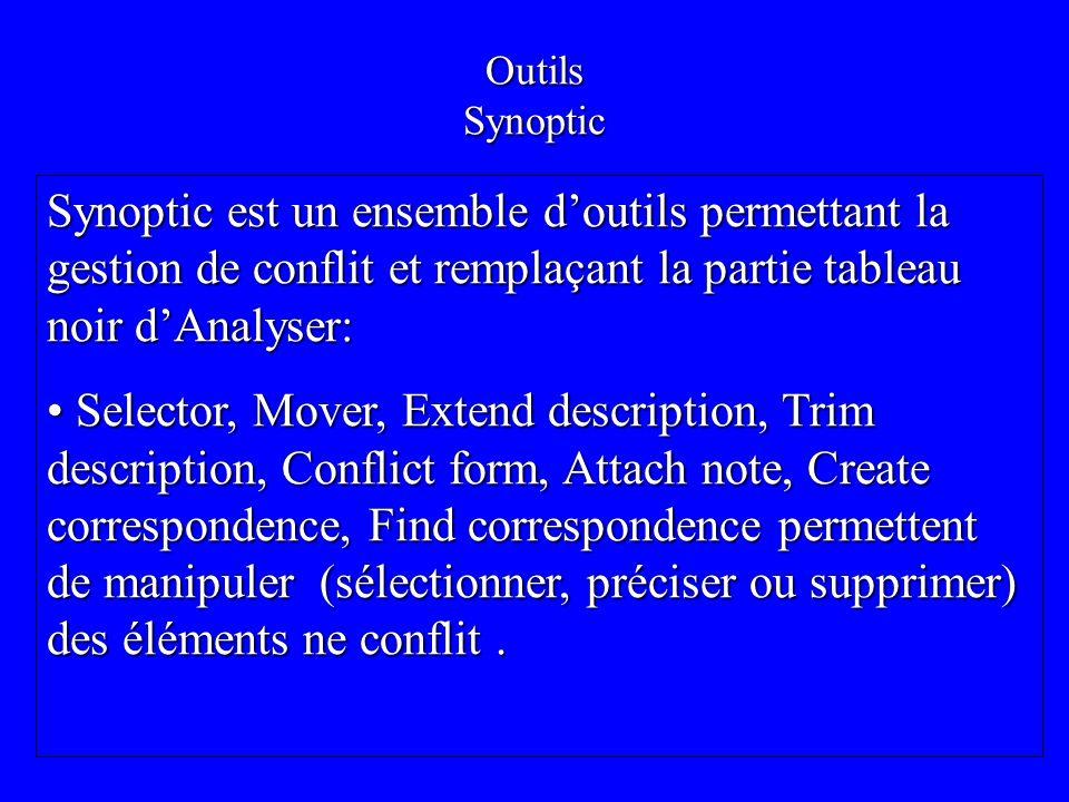 Outils Synoptic Synoptic est un ensemble doutils permettant la gestion de conflit et remplaçant la partie tableau noir dAnalyser: Selector, Mover, Ext