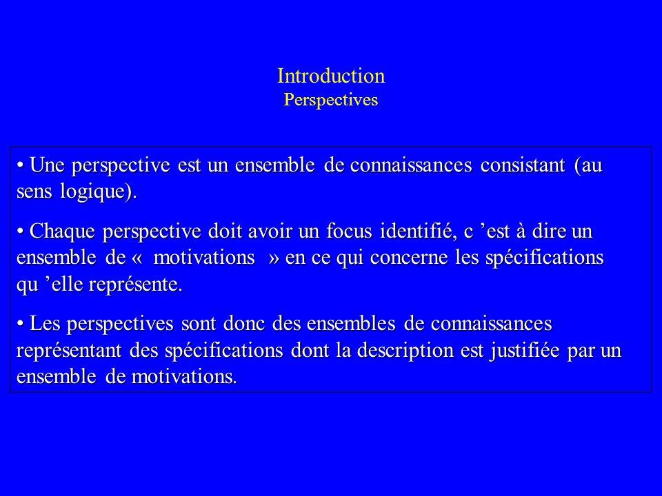 Introduction Perspectives Une perspective est un ensemble de connaissances consistant (au sens logique). Une perspective est un ensemble de connaissan