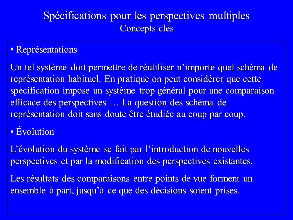 Spécifications pour les perspectives multiples Concepts clés Représentations Représentations Un tel système doit permettre de réutiliser nimporte quel