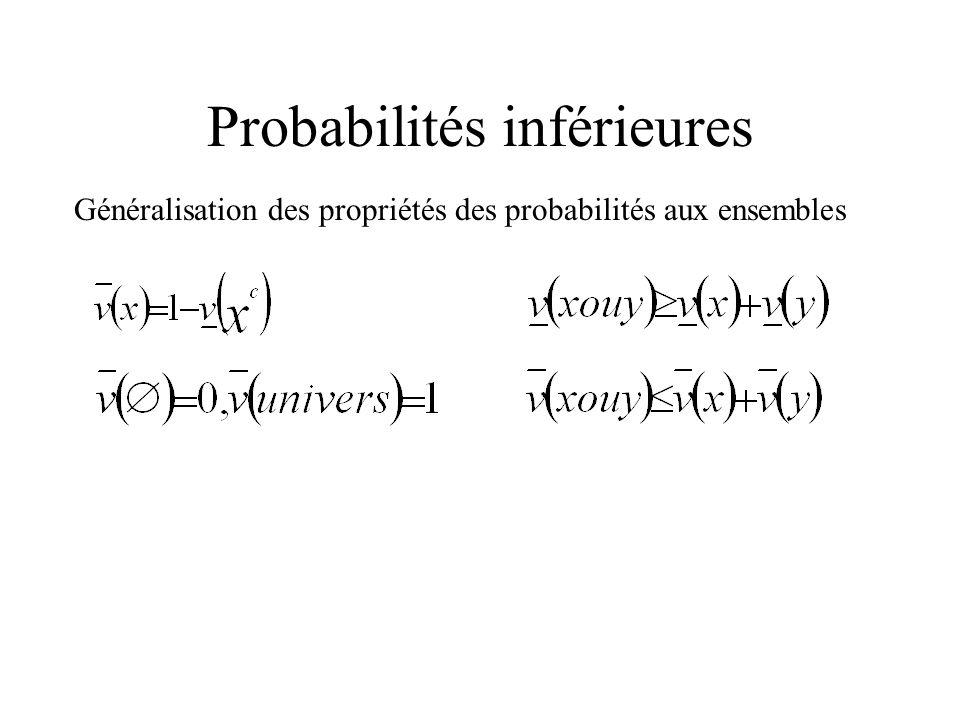 Probabilités inférieures Généralisation des propriétés des probabilités aux ensembles