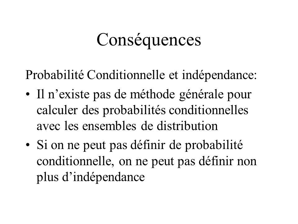 Conséquences Probabilité Conditionnelle et indépendance: Il nexiste pas de méthode générale pour calculer des probabilités conditionnelles avec les ensembles de distribution Si on ne peut pas définir de probabilité conditionnelle, on ne peut pas définir non plus dindépendance