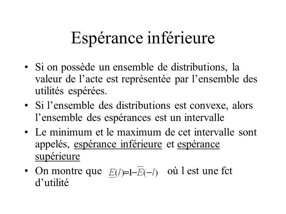 Espérance inférieure Si on possède un ensemble de distributions, la valeur de lacte est représentée par lensemble des utilités espérées. Si lensemble