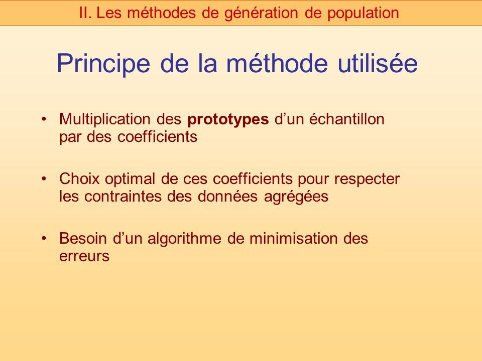 Principe de la méthode utilisée Multiplication des prototypes dun échantillon par des coefficients Choix optimal de ces coefficients pour respecter les contraintes des données agrégées Besoin dun algorithme de minimisation des erreurs II.