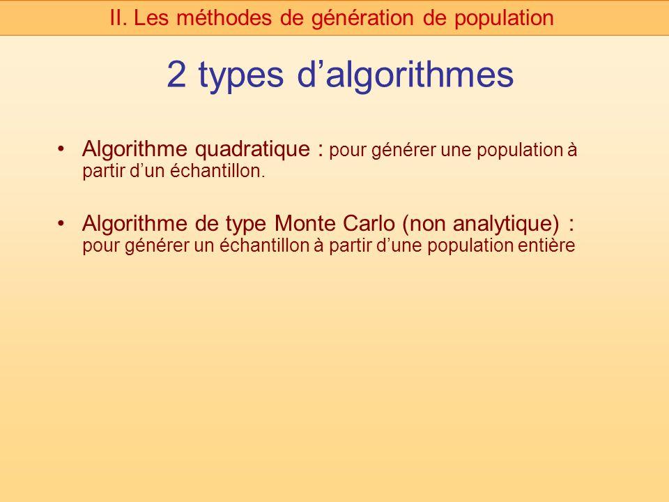 2 types dalgorithmes II. Les méthodes de génération de population Algorithme quadratique : pour générer une population à partir dun échantillon. Algor