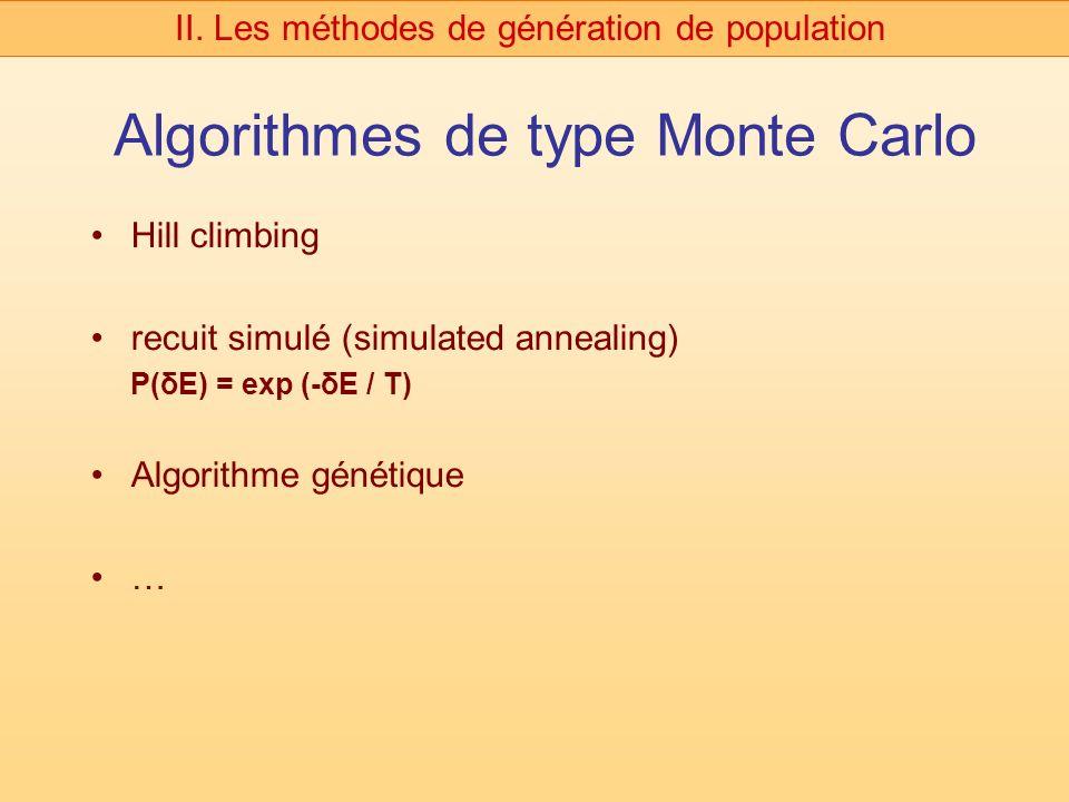 Algorithmes de type Monte Carlo Hill climbing recuit simulé (simulated annealing) P(δE) = exp (-δE / T) Algorithme génétique … II.