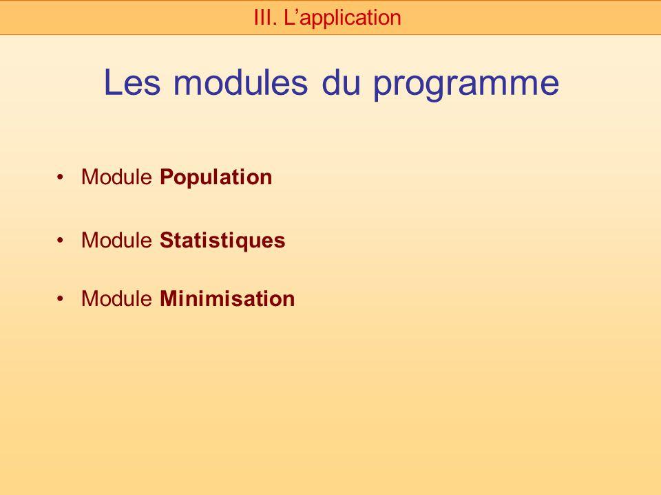 Les modules du programme Module Population Module Statistiques Module Minimisation III.