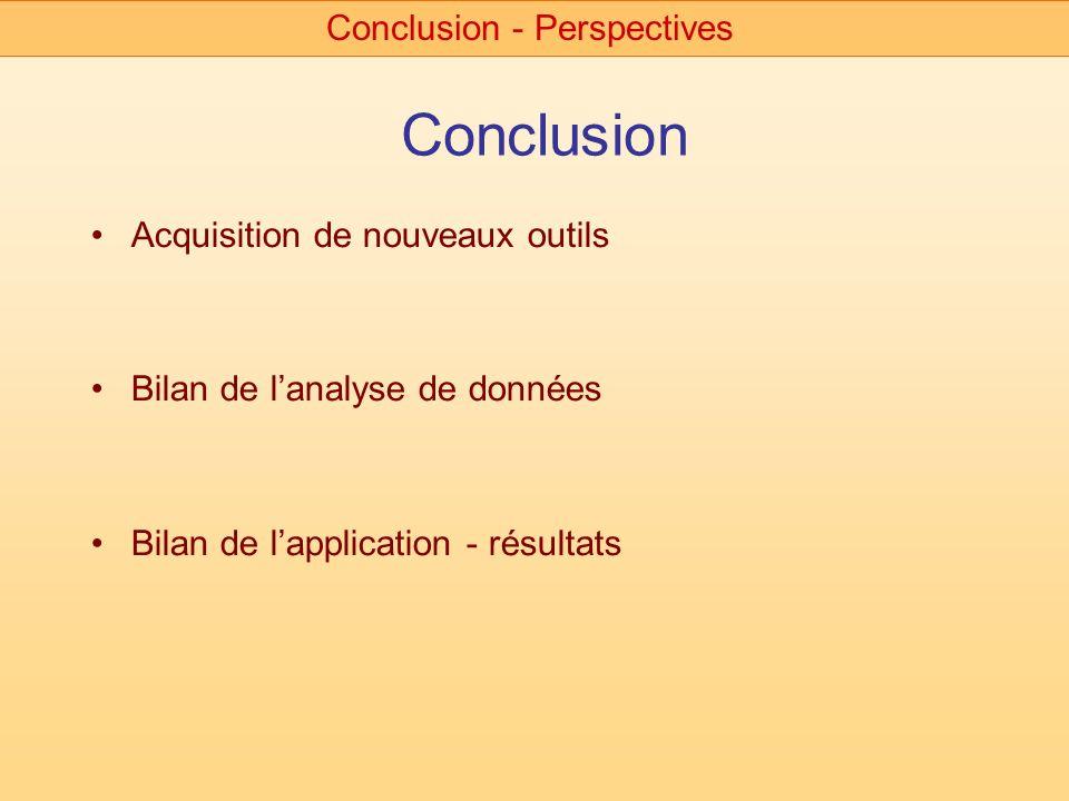 Conclusion Acquisition de nouveaux outils Bilan de lanalyse de données Bilan de lapplication - résultats Conclusion - Perspectives
