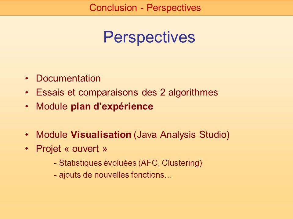 Perspectives Documentation Essais et comparaisons des 2 algorithmes Module plan dexpérience Module Visualisation (Java Analysis Studio) Projet « ouver