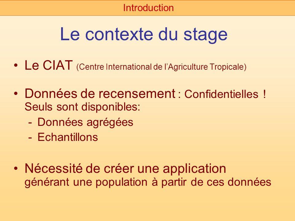 Le contexte du stage Le CIAT (Centre International de lAgriculture Tropicale) Données de recensement : Confidentielles ! Seuls sont disponibles: -Donn