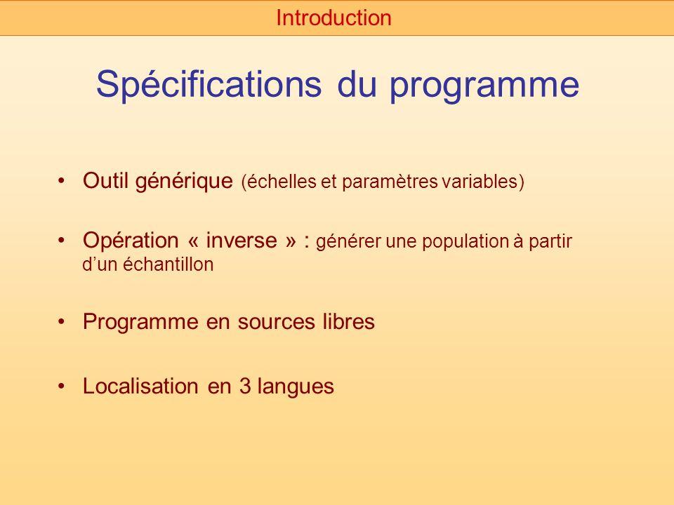 Spécifications du programme Outil générique (échelles et paramètres variables) Opération « inverse » : générer une population à partir dun échantillon