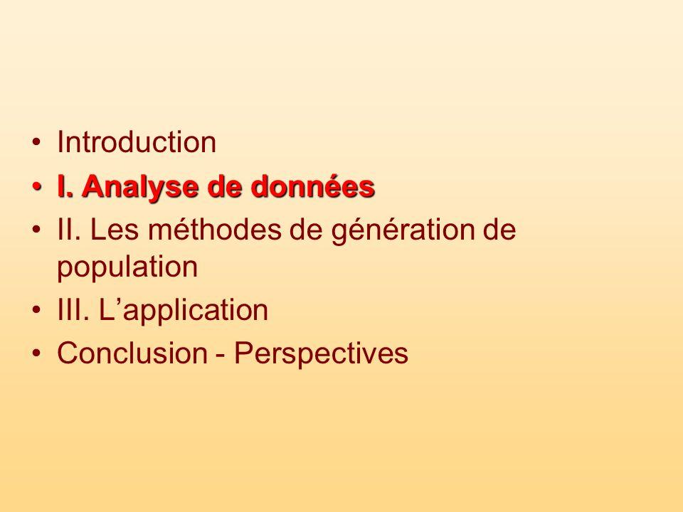 I. Analyse de donnéesI. Analyse de données II. Les méthodes de génération de population III. Lapplication Conclusion - Perspectives
