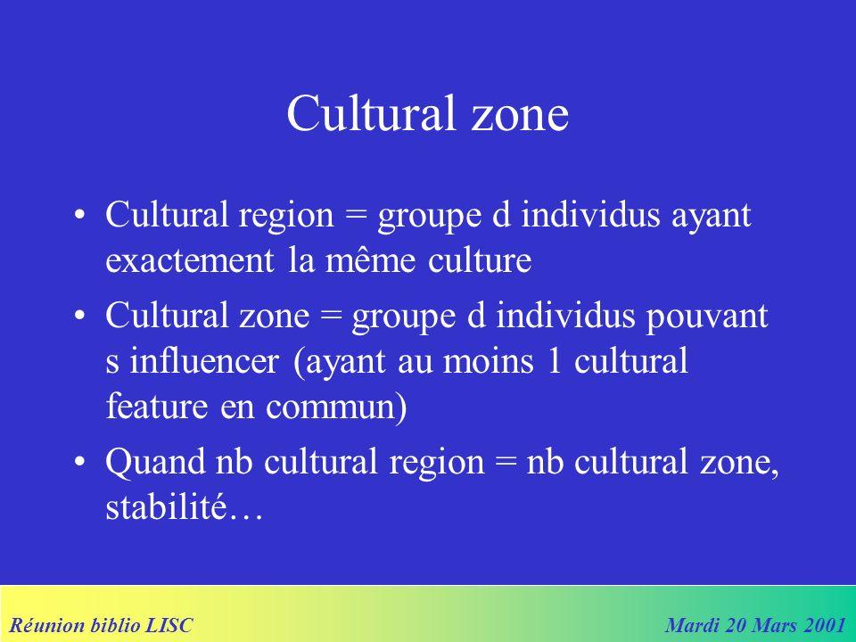 Réunion biblio LISCMardi 20 Mars 2001 Cultural zone Cultural region = groupe d individus ayant exactement la même culture Cultural zone = groupe d individus pouvant s influencer (ayant au moins 1 cultural feature en commun) Quand nb cultural region = nb cultural zone, stabilité…