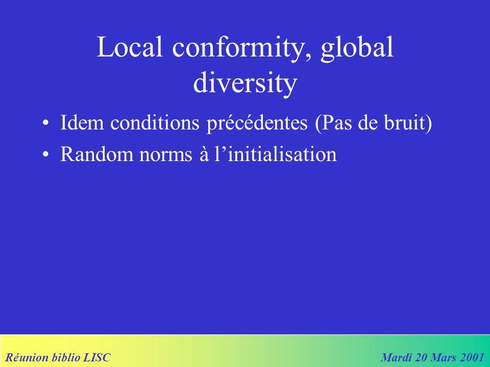 Réunion biblio LISCMardi 20 Mars 2001 Résultats contre-intuitifs Plus il y a de cultural features, moins il persiste de régions stables Large territories have fewer stable regions…