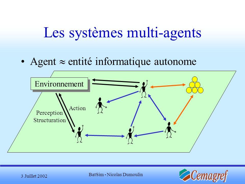 3 Juillet 2002 BatSim - Nicolas Dumoulin Environnement Les systèmes multi-agents Agent entité informatique autonome Perception Structuration Action