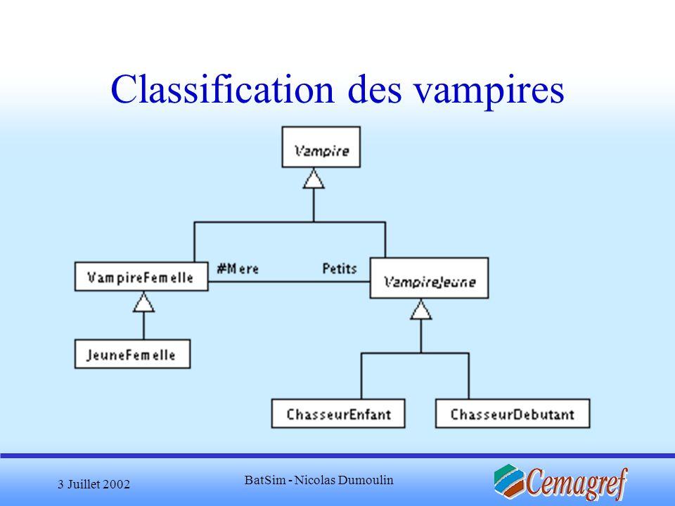 3 Juillet 2002 BatSim - Nicolas Dumoulin Classification des vampires