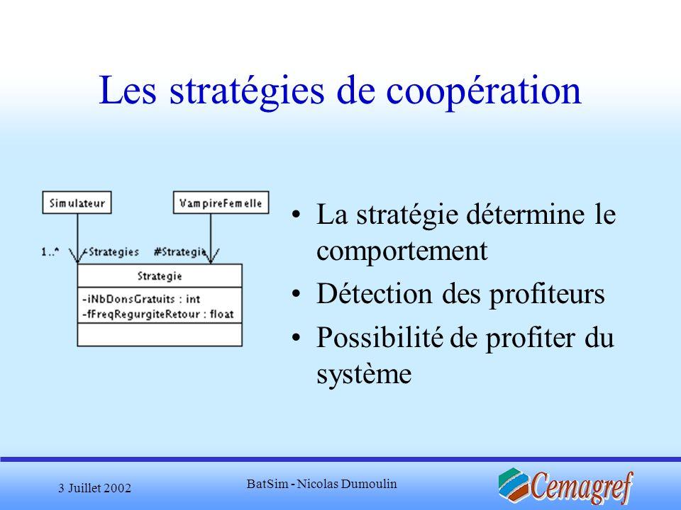 3 Juillet 2002 BatSim - Nicolas Dumoulin Les stratégies de coopération La stratégie détermine le comportement Détection des profiteurs Possibilité de