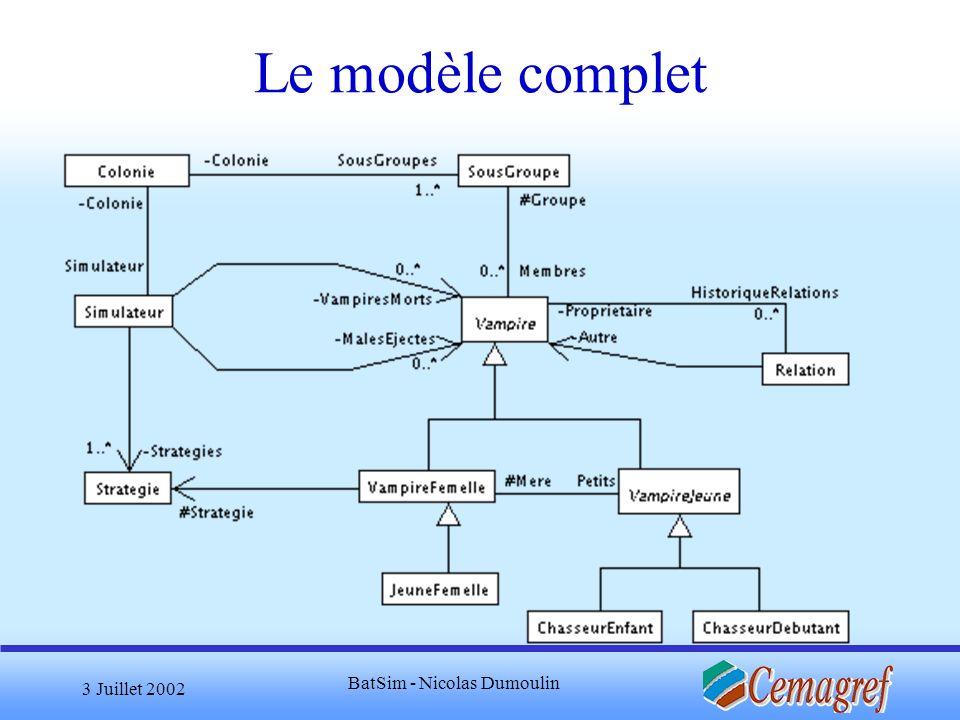 3 Juillet 2002 BatSim - Nicolas Dumoulin Le modèle complet