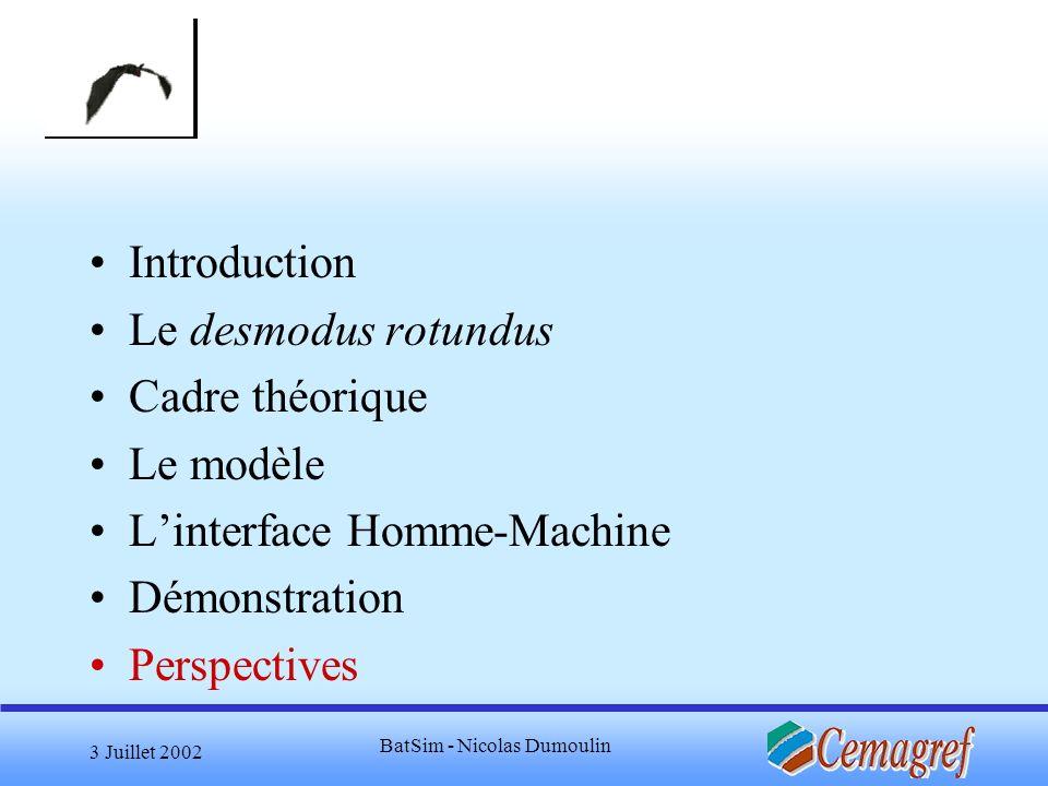 3 Juillet 2002 BatSim - Nicolas Dumoulin Introduction Le desmodus rotundus Cadre théorique Le modèle Linterface Homme-Machine Démonstration Perspectiv