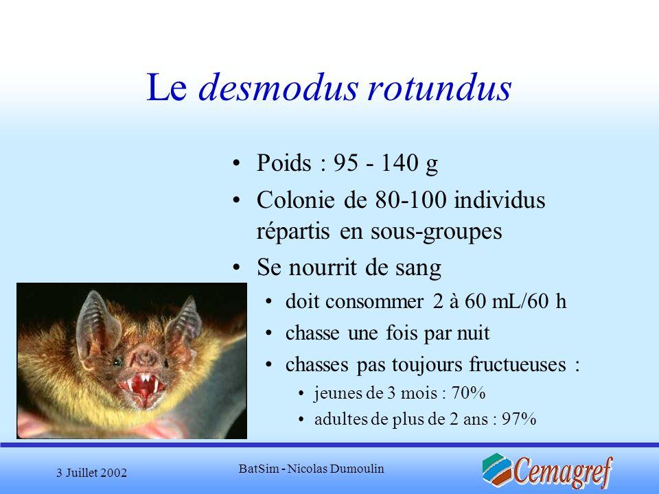 3 Juillet 2002 BatSim - Nicolas Dumoulin Le desmodus rotundus Poids : 95 - 140 g Colonie de 80-100 individus répartis en sous-groupes Se nourrit de sa