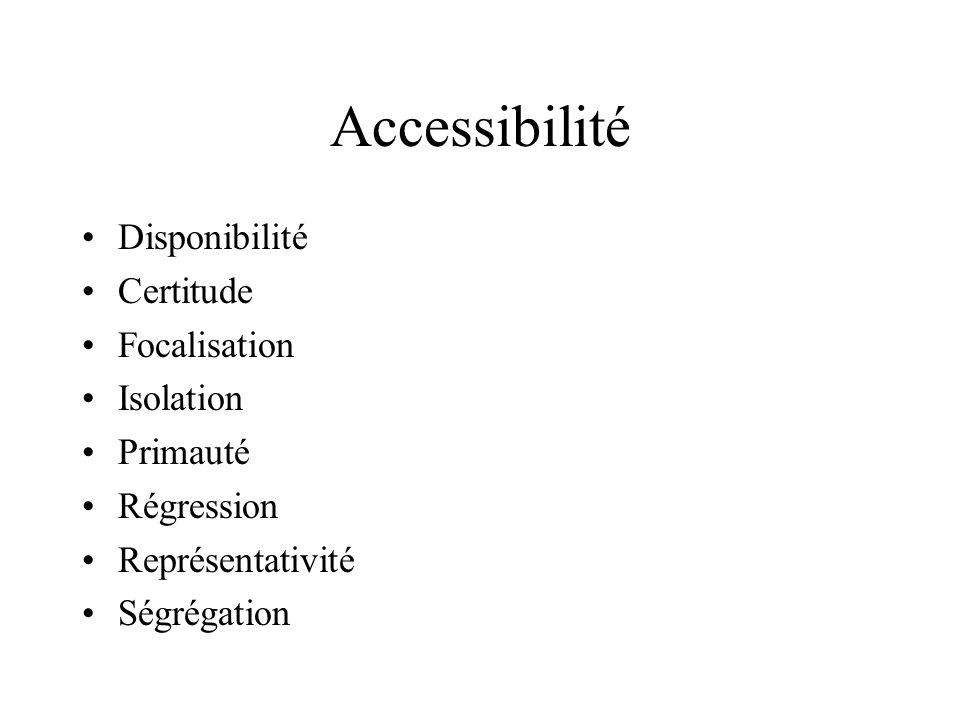 Accessibilité Disponibilité Certitude Focalisation Isolation Primauté Régression Représentativité Ségrégation
