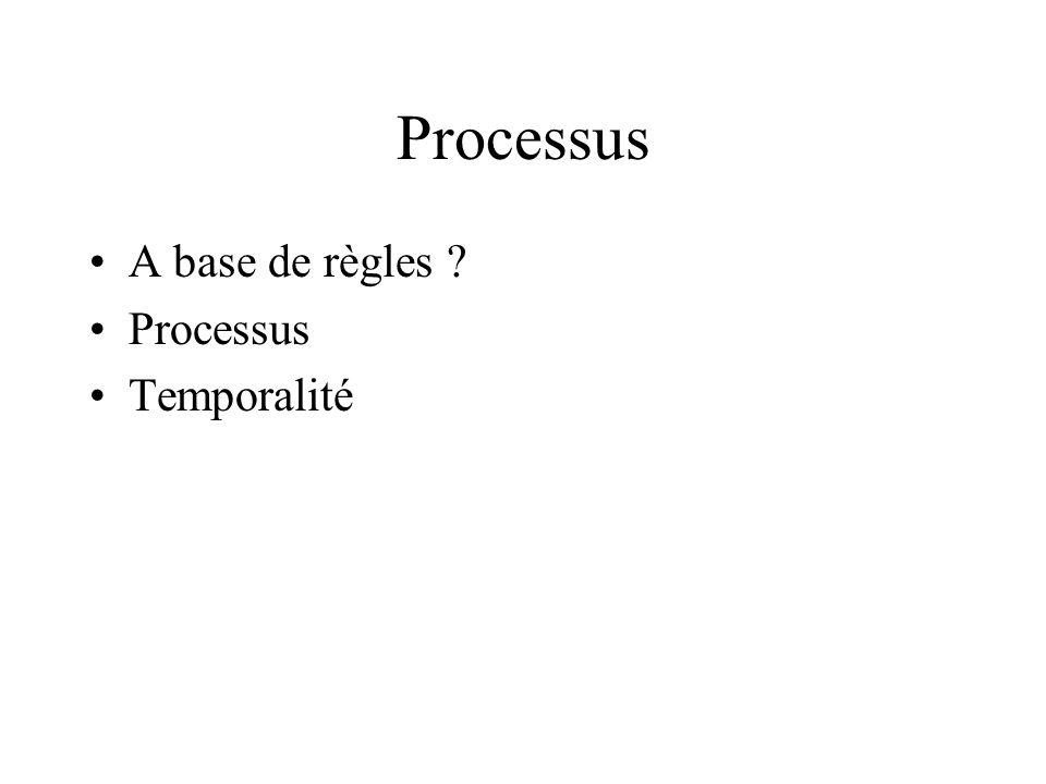 Processus A base de règles Processus Temporalité